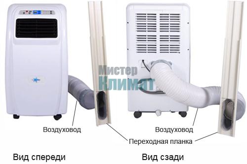 мобильный кондиционер галатек инструкция