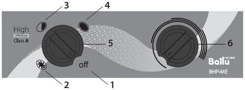 Панель управления тепловой пушки BALLU BHP ME