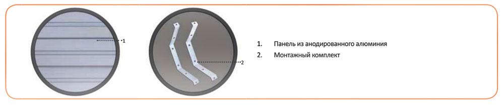 Инфракрасный обогреватель Neoclima IR-1.0
