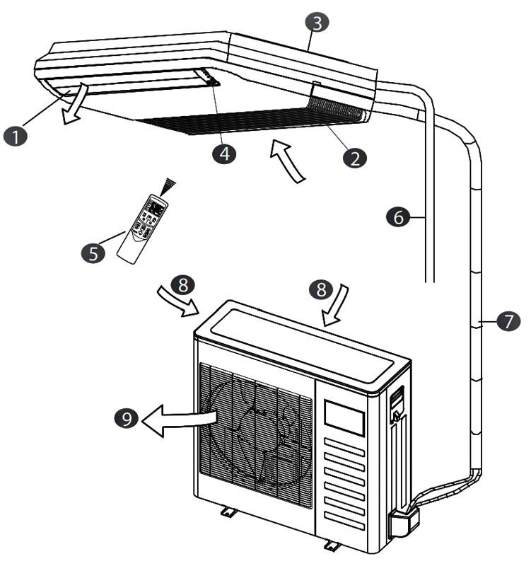 Сплит-система Venterra VSU HRN