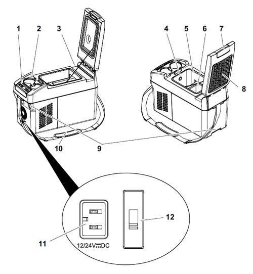 Описание автохолодильника Waeco CoolFreeze CDF-11