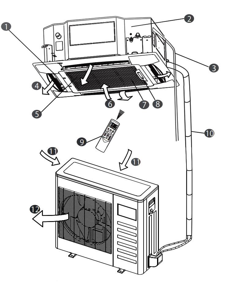 Кассетная сплит-система Venterra HRN1