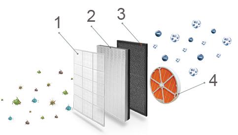 Система фильтрации воздуха климатического комплекса Hisense
