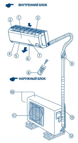 Настенная сплит-система Venterra VSB