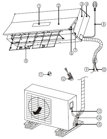 Настенная сплит-система Venterra VSI