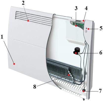 Конструкция электрического конвектора Atlantic Altis Ecoboost