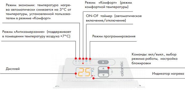 Блок управления на электрический конвектор