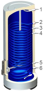Конструкция бойлера косвенного нагрева Thermex