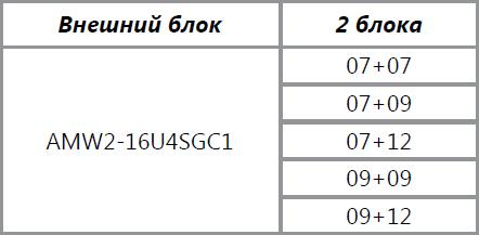 Подключение внутренних блоков к наружному AMW2-16U4SGC1