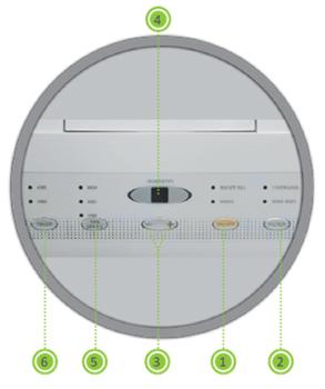 Панель управления осушителя воздуха Neoclima