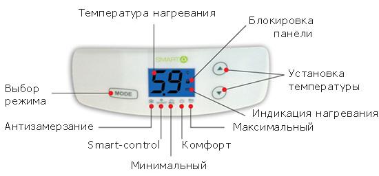 Дисплей водонагревателя Atlantic Ingenio