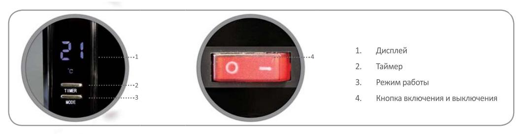 Панель управления тепловентилятора Faura NWH-A20 BLACK