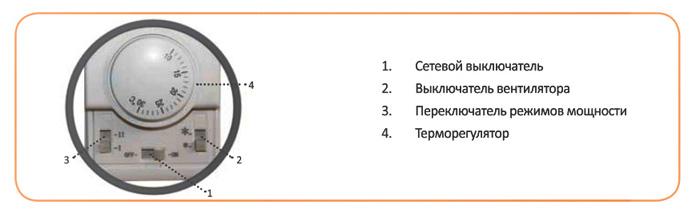 Панель управления тепловой завесы Neoclima ТЗС