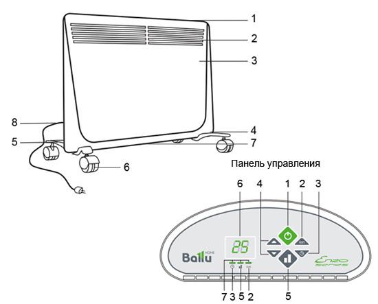 Электрический конвектор Ballu