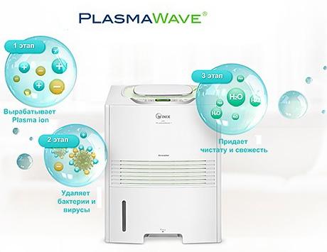 Технология «Plasma Wave»
