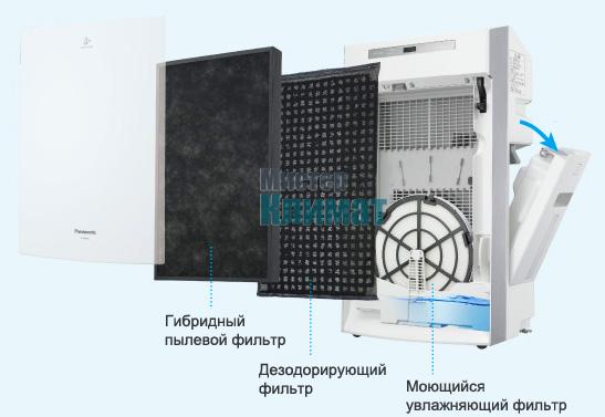 Panasonic F-VXH50R-S Silver